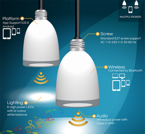 airbulb-music-lightbulb-how-it-works