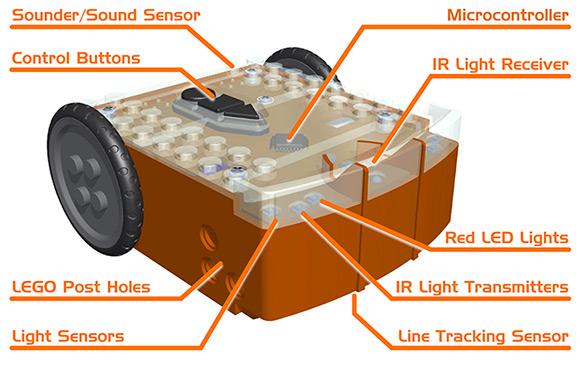 edison-programmable-robot-features