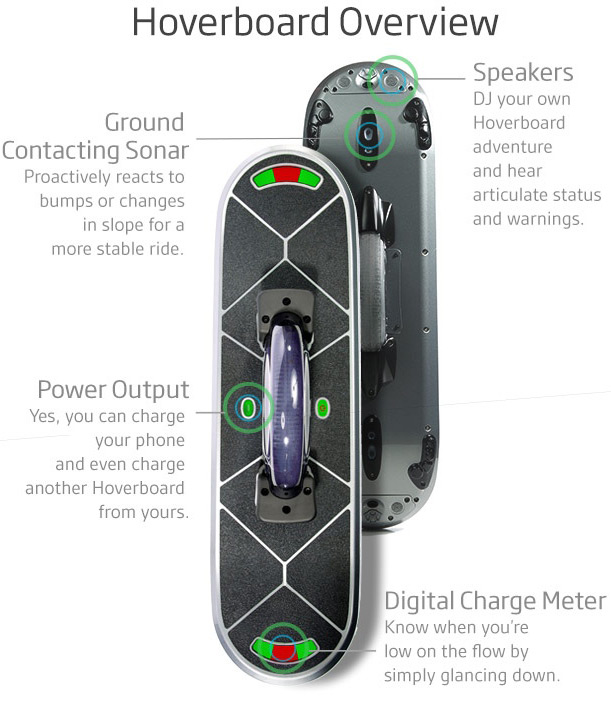 hoverboard-overview